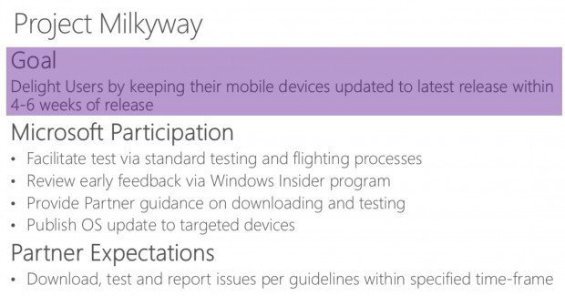 Microsoft WinHEC Project Milkyway