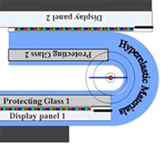Samsung vouwbaar amoled-display straal 1mm