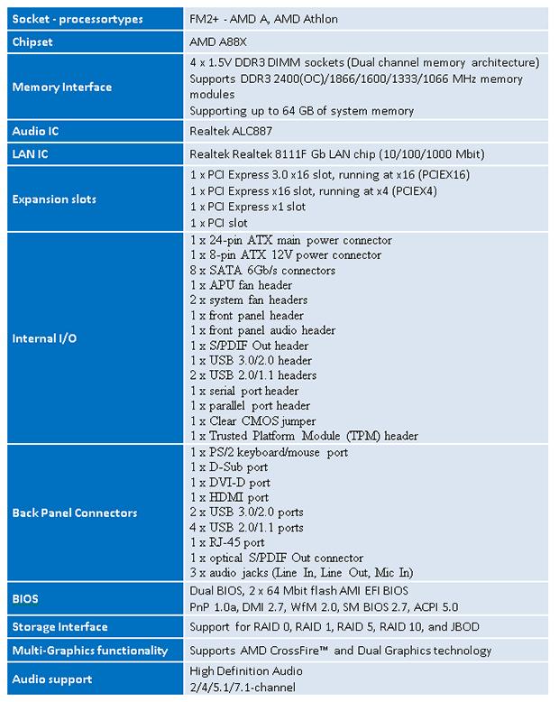 Specificaties Gigabyte f2a88xm-d3h