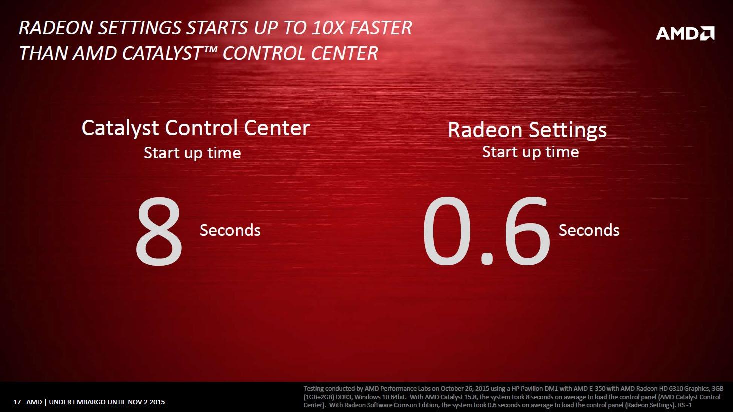 AMD kondigt Radeon Software aan en stuurt Catalyst met pensioen