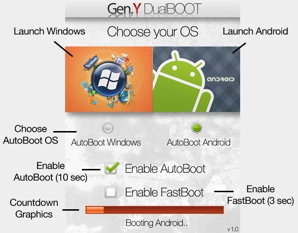 Gen.Y Dualboot