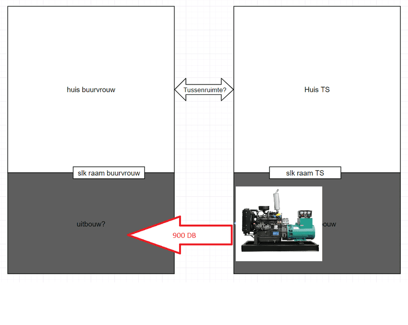 https://tweakers.net/i/59UpVwMnN3ZLgm_ttLQpLsqOywM=/800x/filters:strip_exif()/f/image/xotgmbtp8rszEi6jdxMbYEeN.png?f=fotoalbum_large