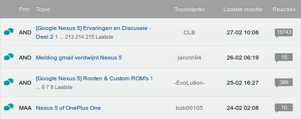 forum topics rwd