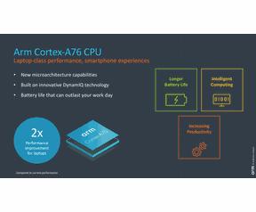 Braccio Cortex X1 e A76