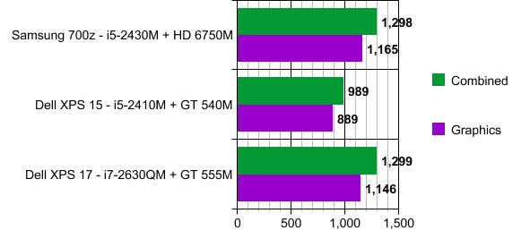 http://ic.tweakimg.net/ext/i/productsurvey/48895/19192.png