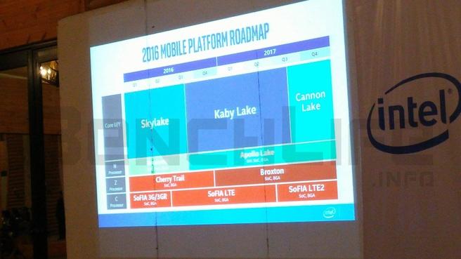 Intel Kaby Lake roadmap Benchlife 2016