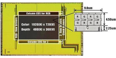 Samsung Time of Flight RGB beeldsensor gecombineerd