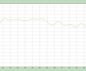 Sound Blaster Evo Wireless - Testresultaten