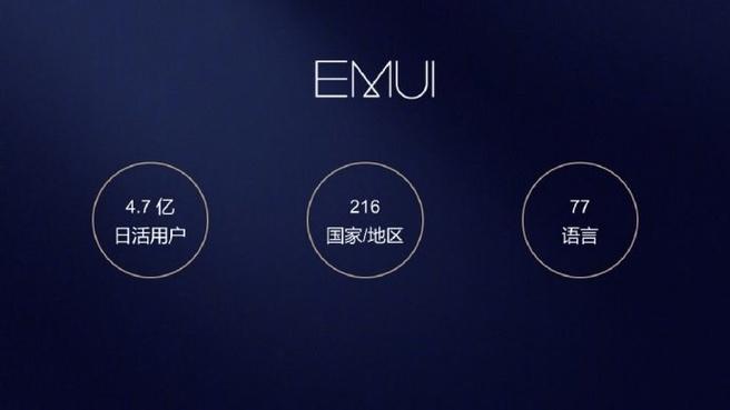 Huawei EMUI 2019