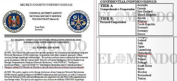 NSA-document Snowden over samenwerking buitenlandse geheime diensten (bron: El Mundo)