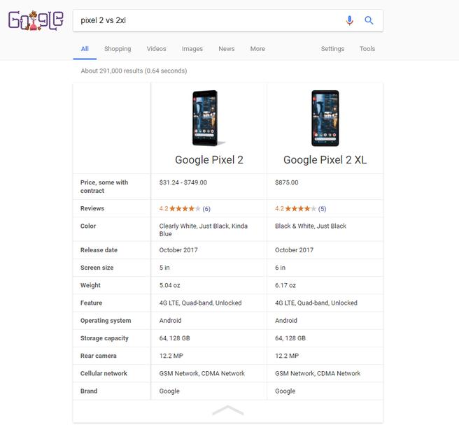 Google vergelijking