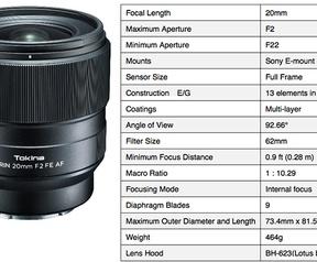 Tokina 20mm f/2 FE AF en 50mm f/1.4 FF