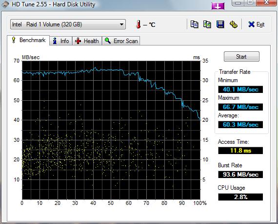 Seagate 7200.10 in RAID1