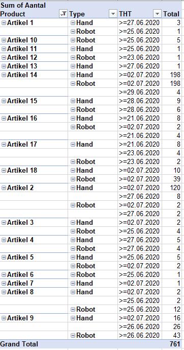 https://tweakers.net/i/6-na9I2HFZe3d12xqImN1Wn9mw4=/full-fit-in/4000x4000/filters:no_upscale():fill(white):strip_exif()/f/image/dlkBVzpsJHHbb66nLjItMoX6.png?f=user_large