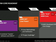 AMD Core Innovation Update