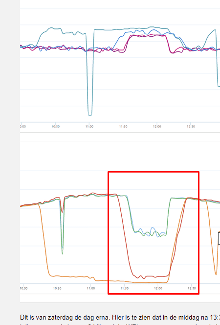 https://tweakers.net/i/6U7rKftdrLzgToqK3TxHHof0EPU=/full-fit-in/4000x4000/filters:no_upscale():fill(white):strip_exif()/f/image/SEFe3TzPsA2jdaFBVmjot9FX.png?f=user_large