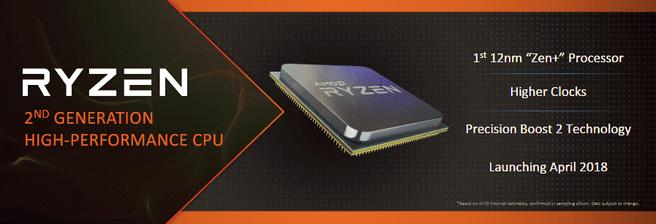 AMD 2e Ryzen generatie 2018 CES