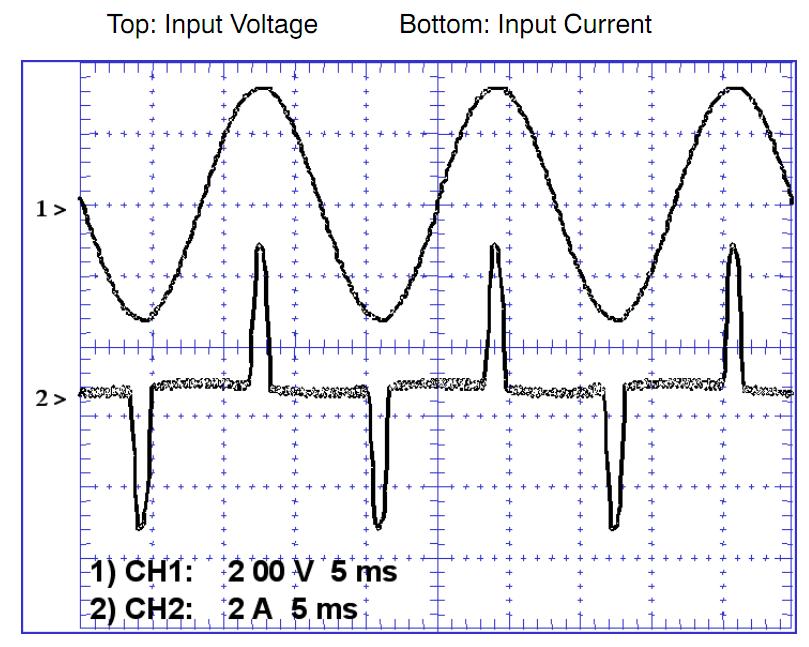 Vervorming van de stroom
