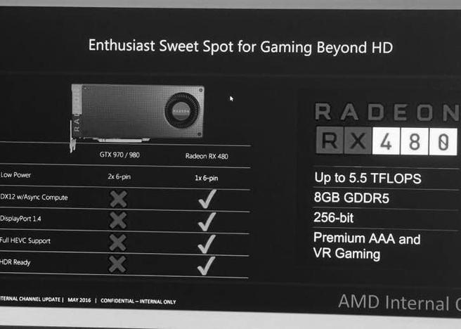 AMD RX 480 specs