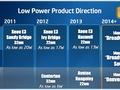 Intel low power datacenter processor roadmap 2013 2014