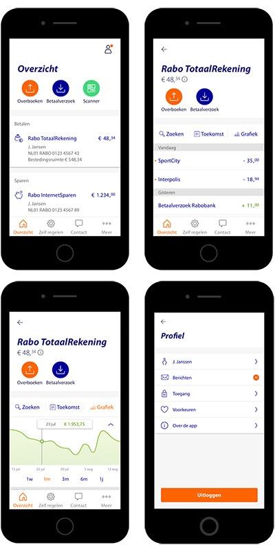 Rabobank app en site gaan vernieuwen