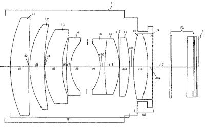 Patent 1 Nikkor 32mm f/1,2-lensontwerp