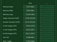 Aida64 gpgpu-benchmark