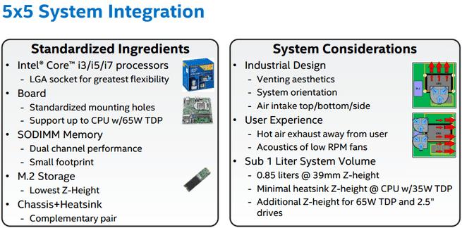 Intel 5x5 motherboard