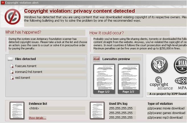 Scareware ICPP