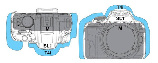 Canon EOS 100D vergelijking