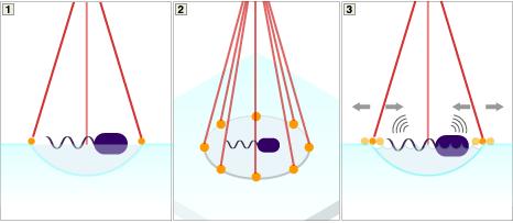 Micro-microfoon illustratie