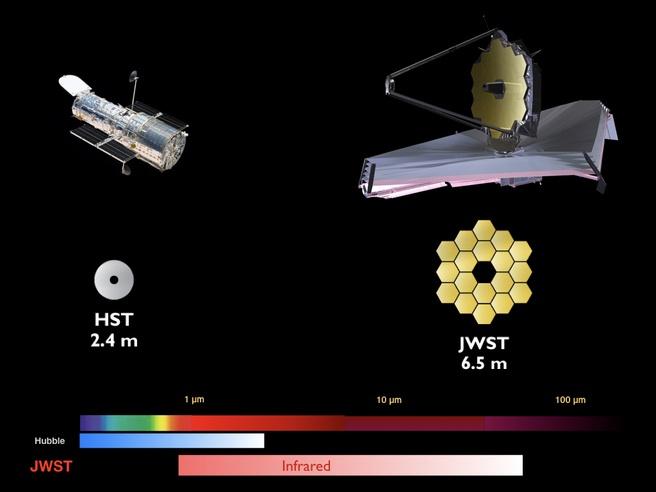 JW Hubble