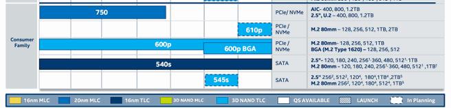 Intel 610p ssd roadmap