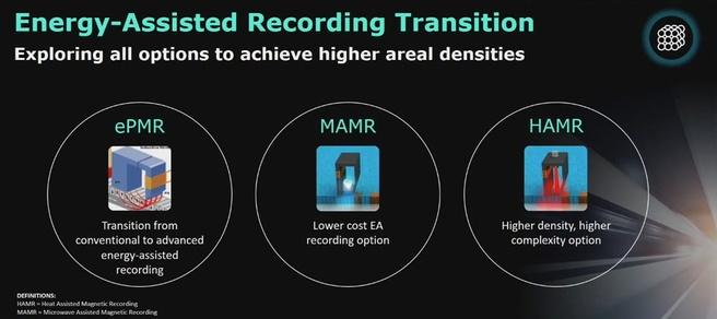Western Digital en energy assisted magnetic recording