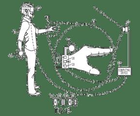 Sony handschoencontroller