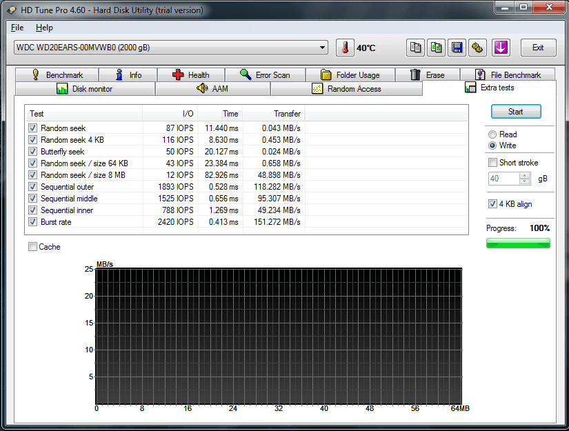 WD 2TB EARS HDTune Extra Test Write