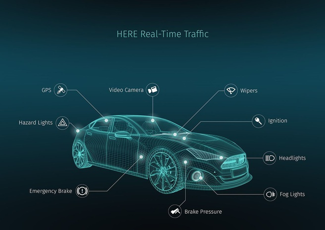 Here Real-Time Traffic
