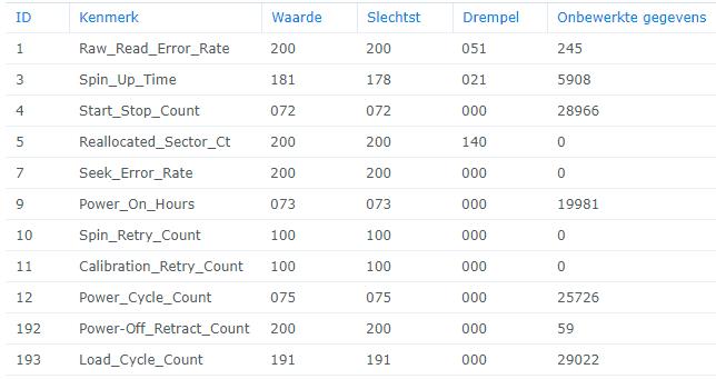https://tweakers.net/i/7xVMpX7fCsVesxA1q04vCVnm6J4=/full-fit-in/4000x4000/filters:no_upscale():fill(white):strip_exif()/f/image/pVYfNGv1jCcxhetFZz4hWcbJ.png?f=user_large
