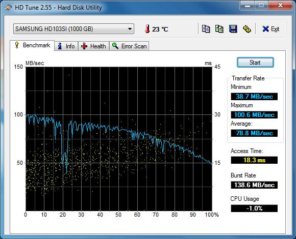 Samsung HD103SI