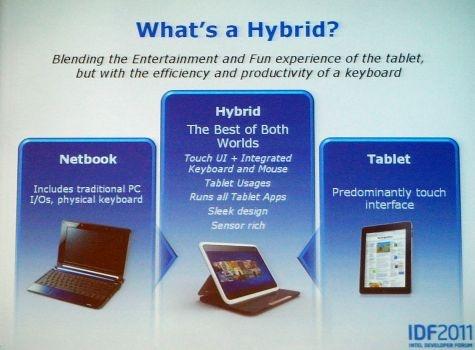 IDF 2011 Hybrid tablet netbook
