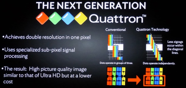 Sharp CES 2013 next generation quattron technology