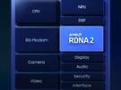 Samsung Exynos AMD RDNA 2