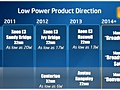 Intel low power datacenter processor roadmap 2013 2014