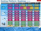Intel Roadmap 2012, mid- en lowend