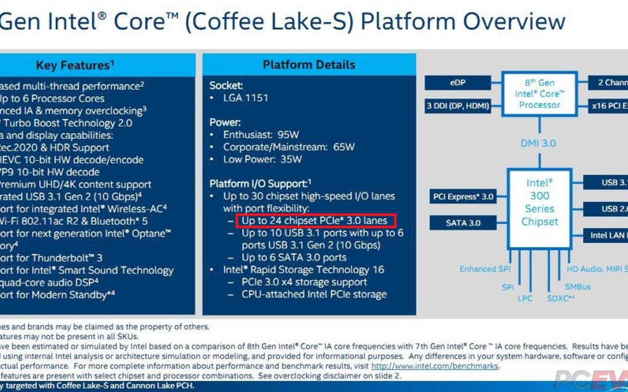 Intel-slides over Coffee Lake-S