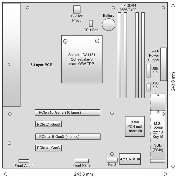 https://tweakers.net/i/9-GAdebnS8ZgLwqLeN_QHMyBnMY=/620x/filters:strip_icc():strip_exif()/m/216161/1H2VBl1qD0rqITzTVkHD9zu93nYtljsDCw1jXOTONxJQ48ek6Z?f=620xauto