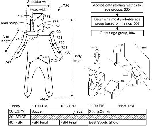 Kinect gebruikt voor leeftijdsverificatie