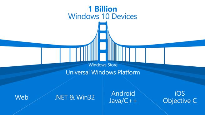 Microsoft 1 billion Windows