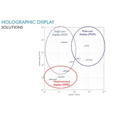 IMEC ITF 2018 digital holography