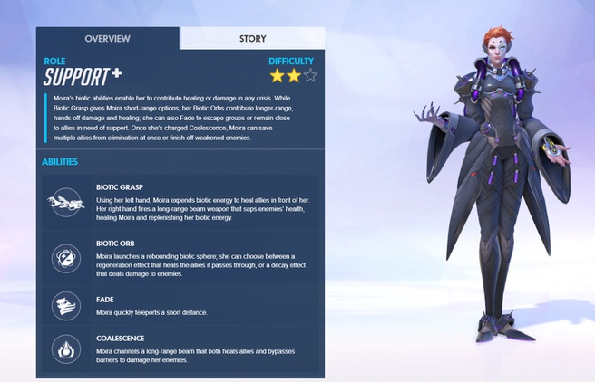 Stat sheet Moira Overwatch